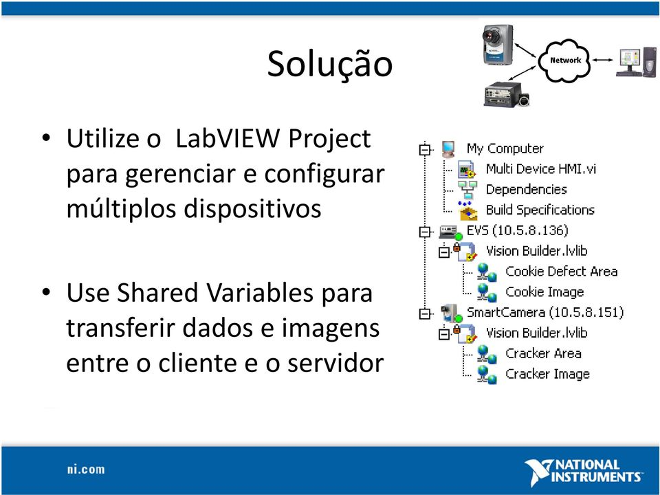 dispositivos Use Shared Variables para