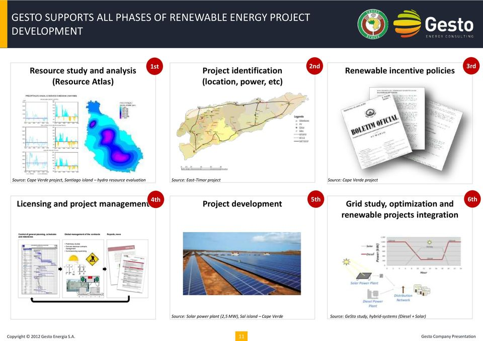 Project development Grid study, optimization and renewable projects integration Control of general planning, schedules and milestones Global management of the contracts Reports, news