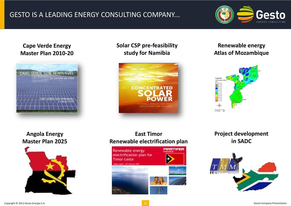 study for Namibia Renewable energy Atlas of Mozambique Angola