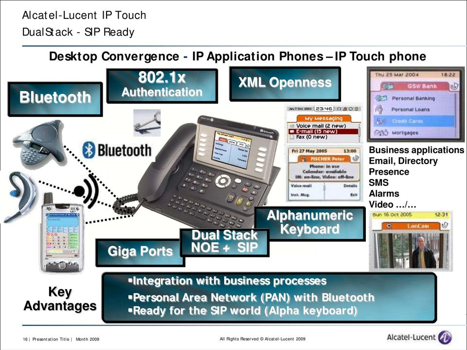 1x Authentication XML Openness Giga Ports Dual Stack NOE + SIP Alphanumeric Keyboard Business applications