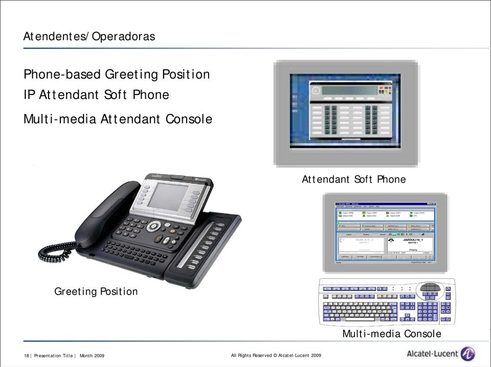 context Buy what Greeting you need: Position range of solutions for low or high call volumes