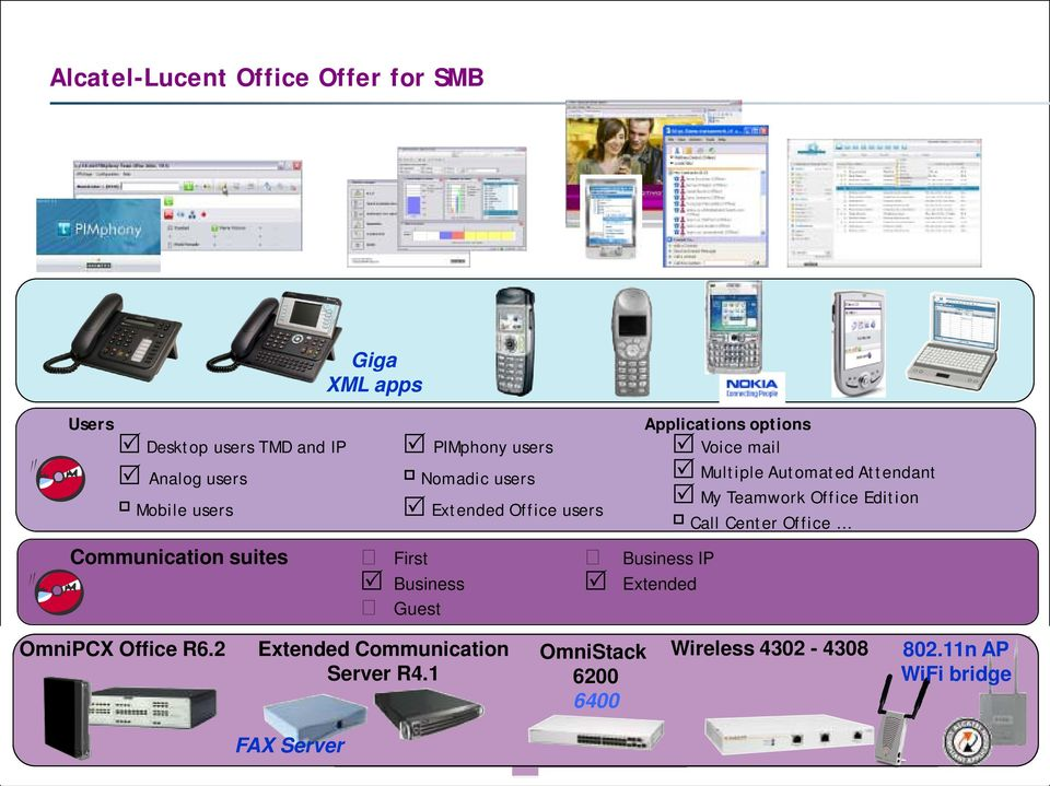 Voice mail Multiple Automated Attendant My Teamwork Office Edition Call Center Office OmniPCX Office R6.