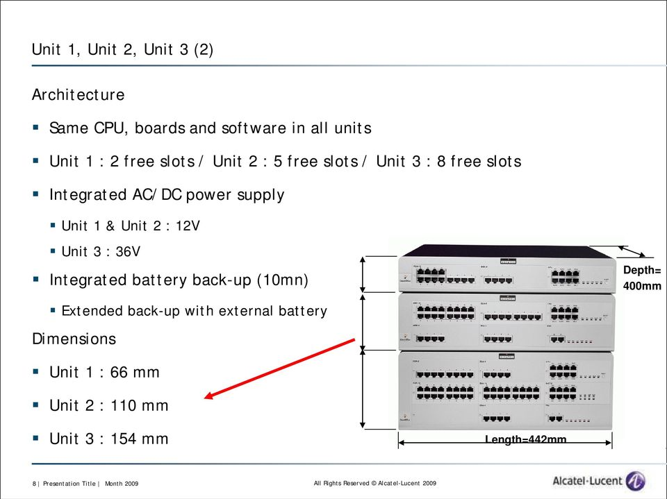 12V Unit 3 : 36V Integrated battery back-up (10mn) Extended back-up with external battery Dimensions