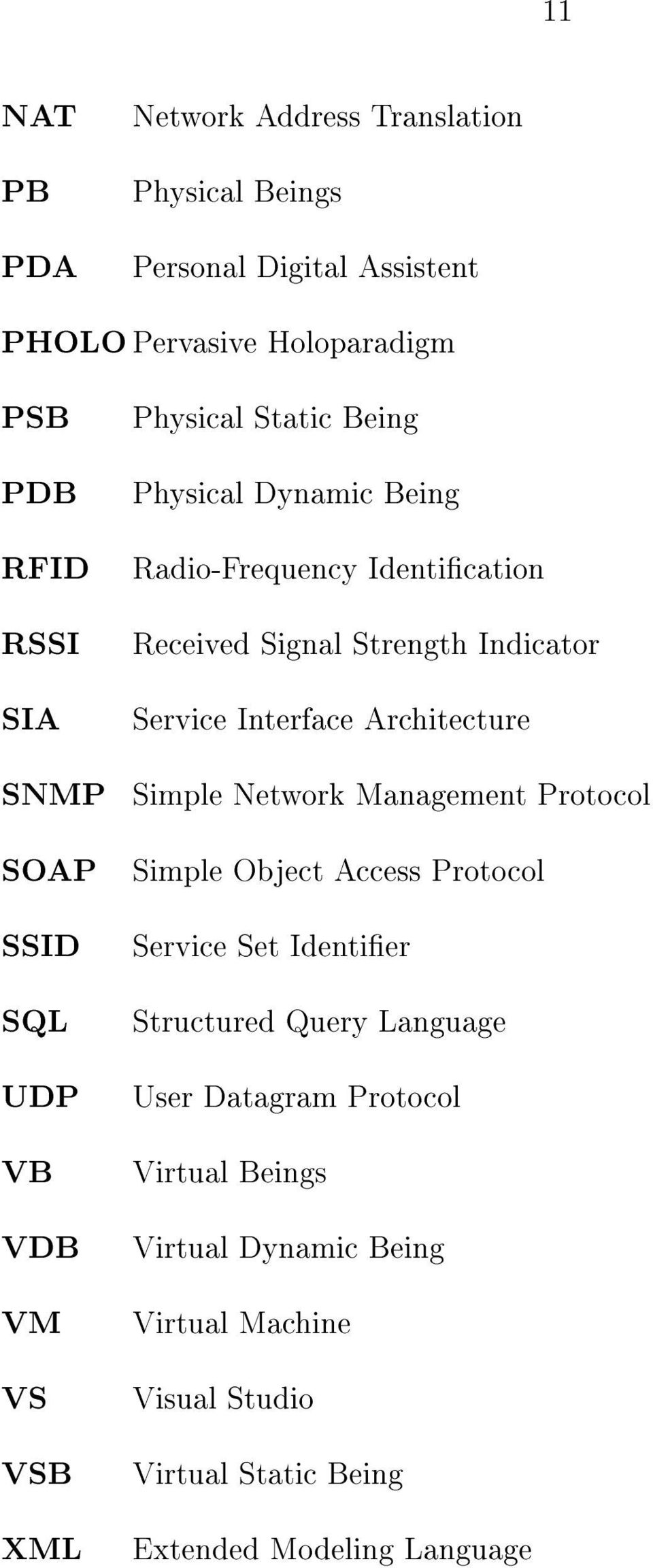 Indicator Service Interface Architecture Simple Network Management Protocol Simple Object Access Protocol Service Set Identier Structured