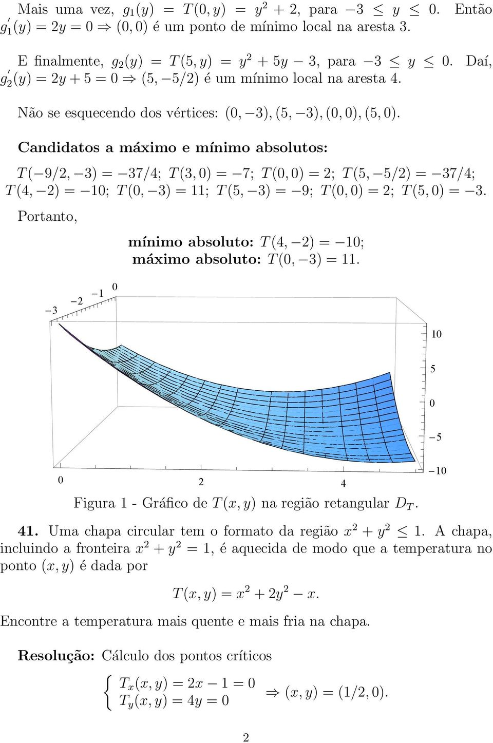 Candidatos a máximo e mínimo absolutos: T ( 9/, 3) = 37/4; T (3, 0) = 7; T (0, 0) = ; T (5, 5/) = 37/4; T (4, ) = 10; T (0, 3) = 11; T (5, 3) = 9; T (0, 0) = ; T (5, 0) = 3.
