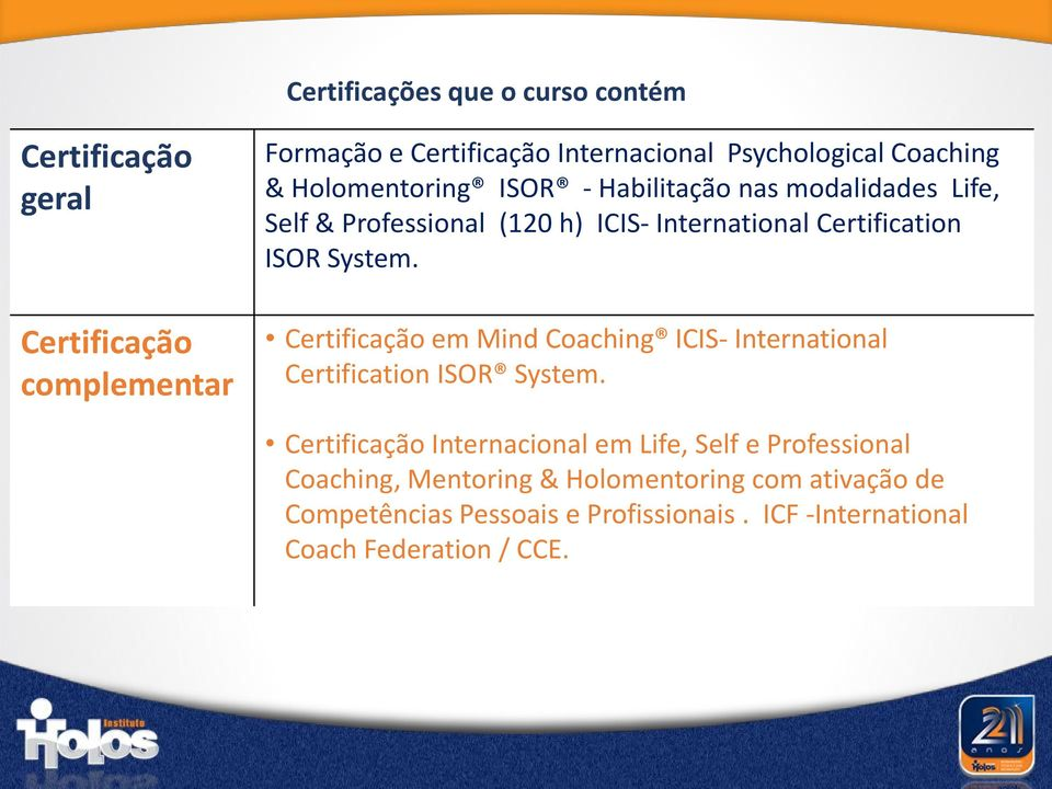 System. Certificação em Mind Coaching ICIS- International Certification ISOR System.