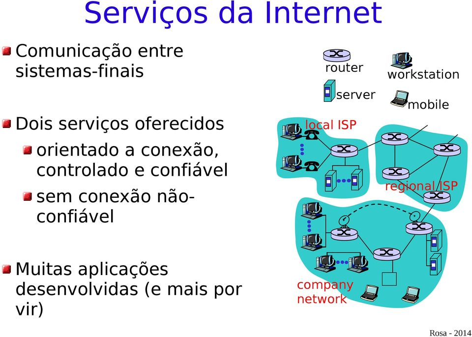 conexão nãoconfiável router server local ISP workstation mobile