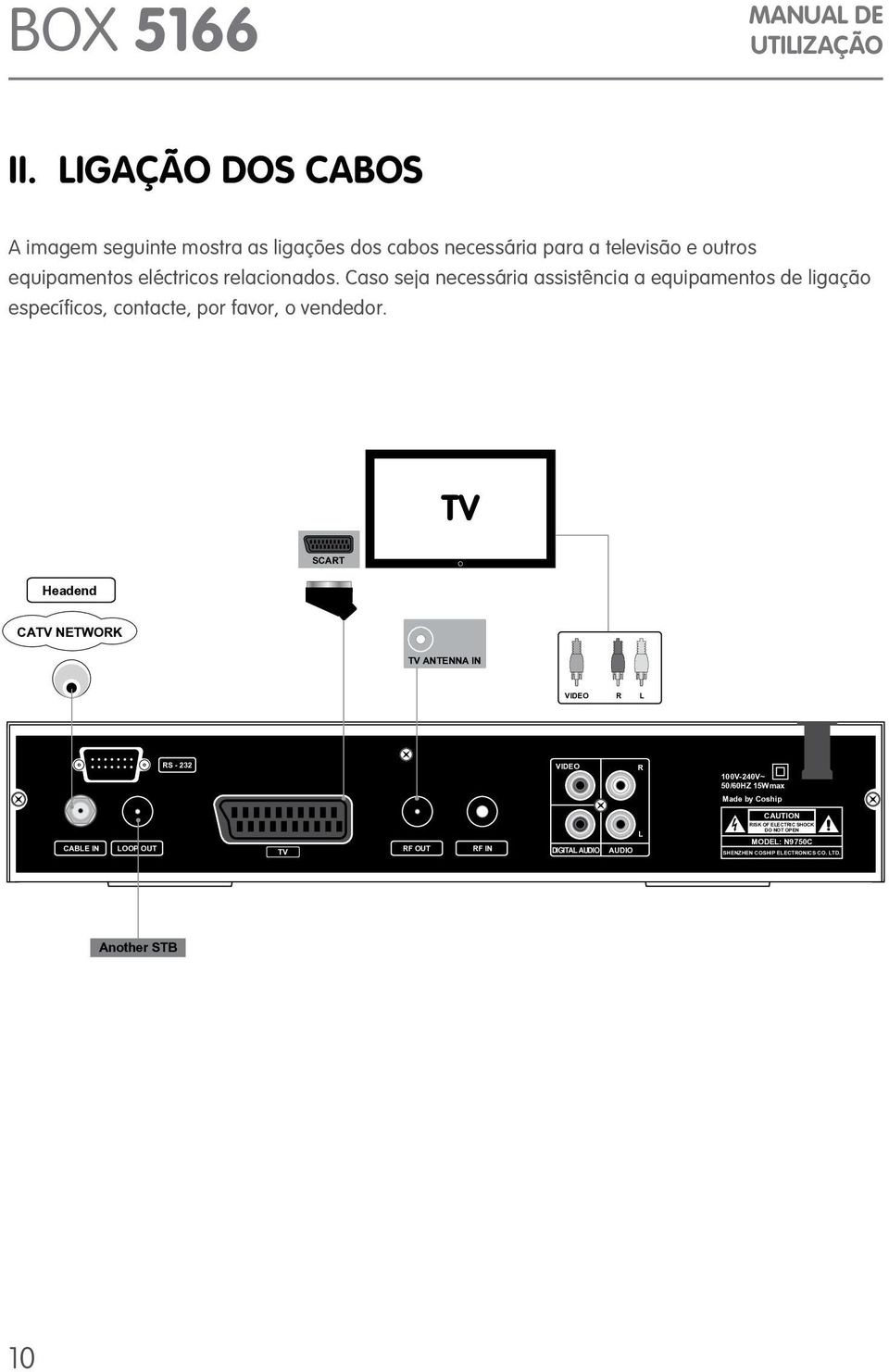Prefácio TV SCART Headend CATV NETWORK TV ANTENNA IN VIDEO R L RS - 232 VIDEO R 100V-240V~ 50/60HZ 15Wmax Made by Coship CAUTION CABLE