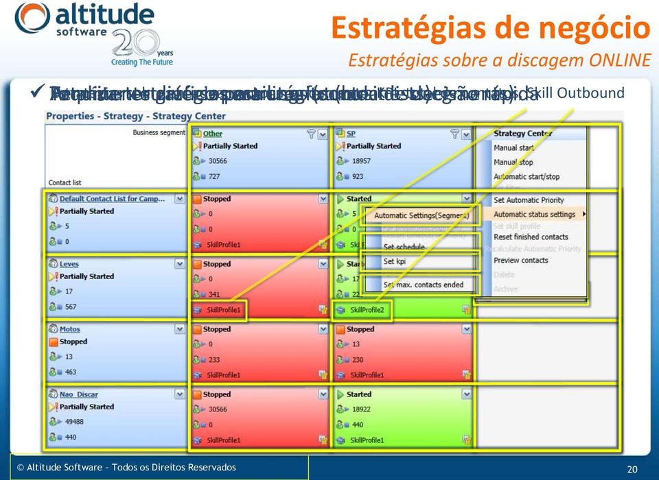 (contact (business de lists) decisão segments) rápida Estratégias sobre encadeamento,