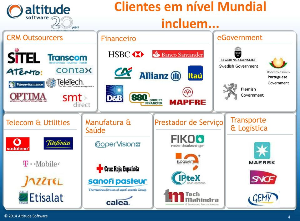Government Portuguese Government Telecom & Utilities