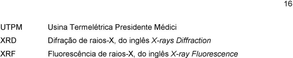 do inglês X-rays Diffraction