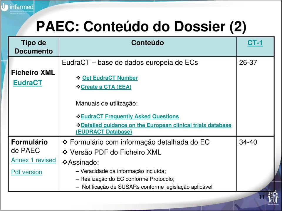 Detailed guidance on the European clinical trials database (EUDRACT Database) Formulário com informação detalhada do EC Versão PDF do