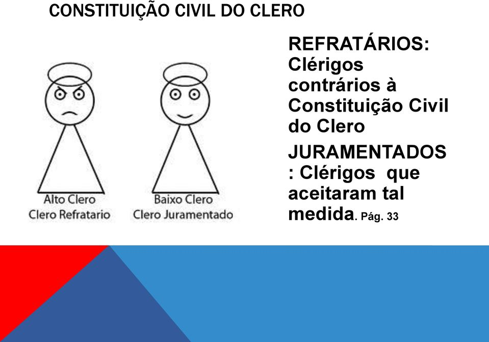 Constituição Civil do Clero