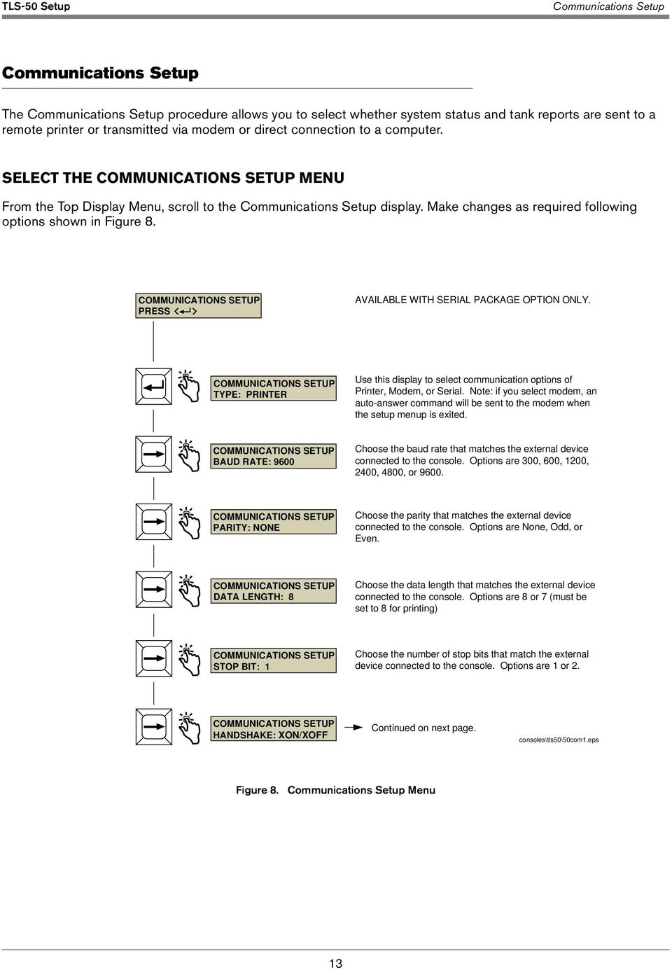 Make changes as required following options shown in Figure 8. COMMUNICATIONS SETUP PRESS AVAILABLE WITH SERIAL PACKAGE OPTION ONLY.
