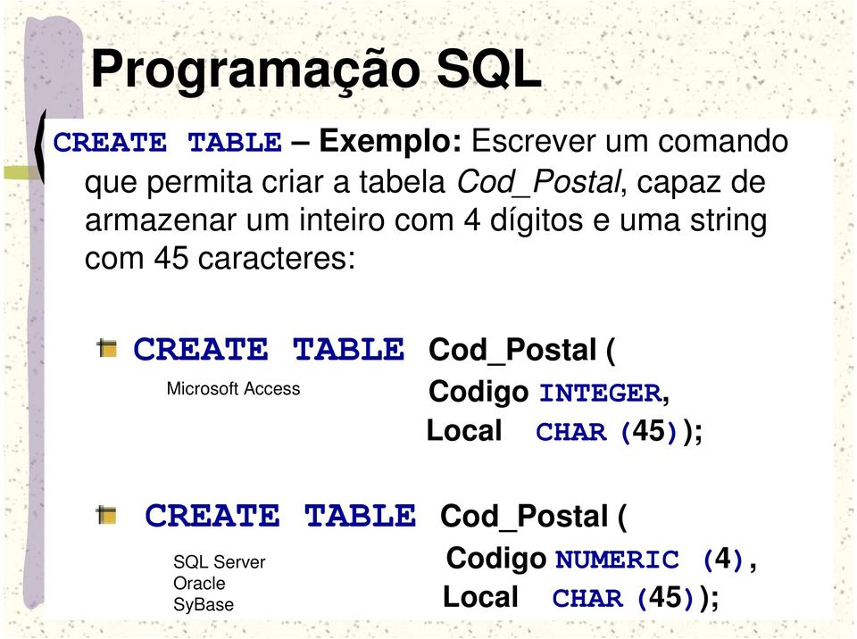 CREATE TABLE Cod_Postal ( Microsoft Access Codigo INTEGER, Local CHAR (45));