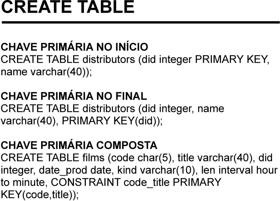 PRIMARY KEY(did)); CHAVE PRIMÁRIA COMPOSTA CREATE TABLE films (code char(5), title varchar(40), did