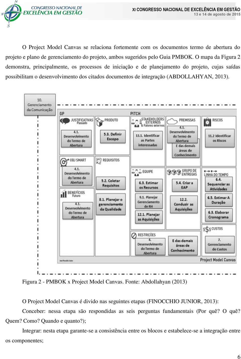 (ABDOLLAHYAN, 2013). Figura 2 - PMBOK x Project Model Canvas.