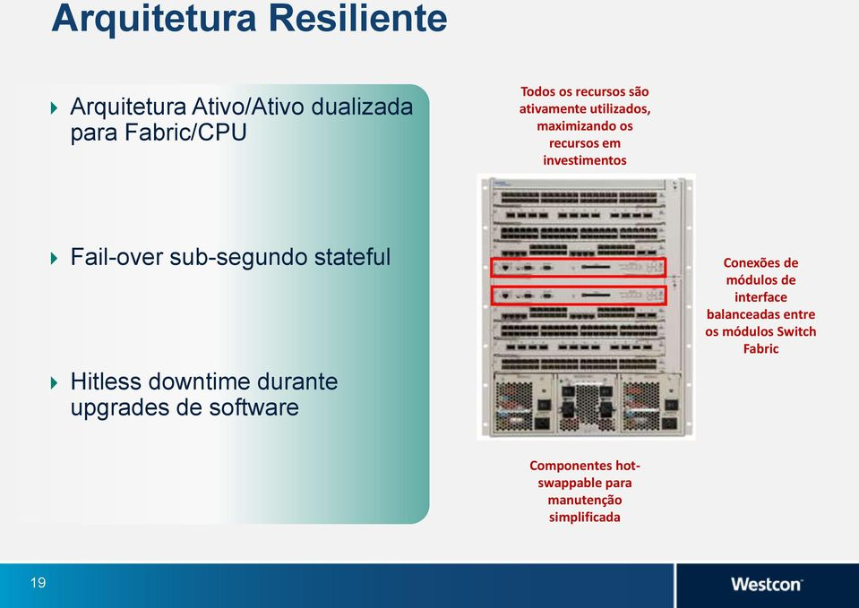 stateful Hitless downtime durante upgrades de software Conexões de módulos de interface