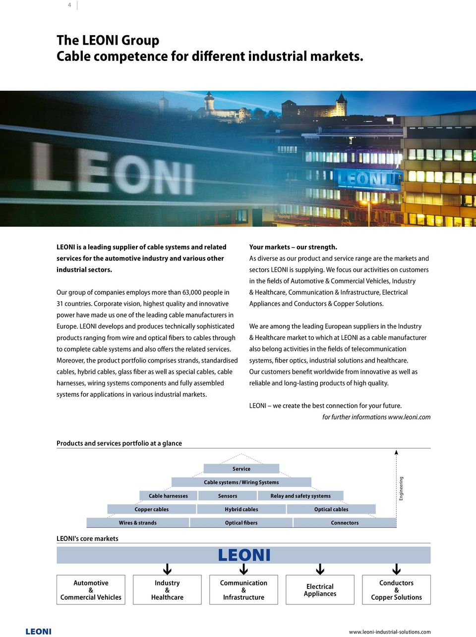 LEONI develops and produces technically sophisticated products ranging from wire and optical fibers to cables through to complete cable and also offers the related services.