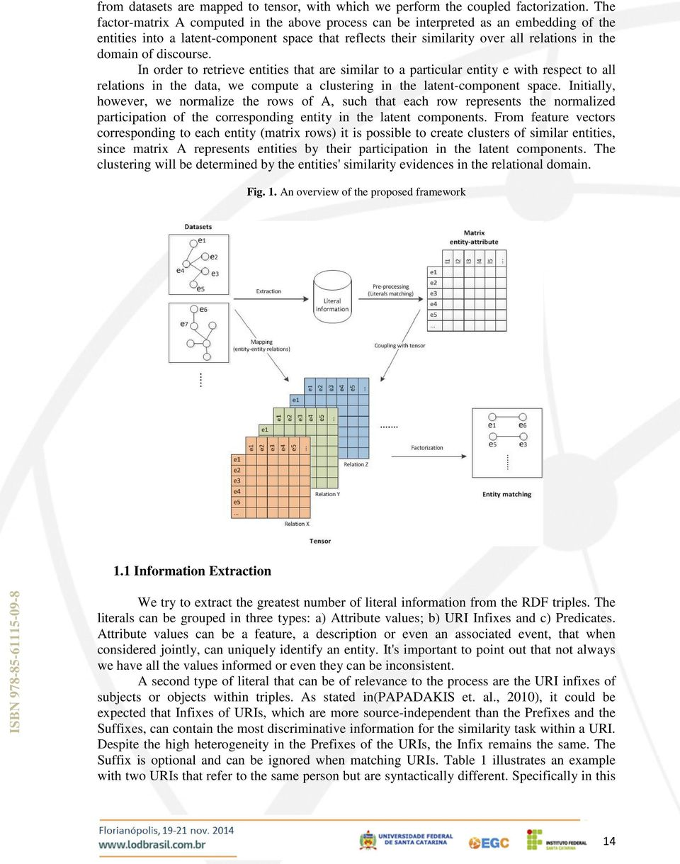 discourse. In order to retrieve entities that are similar to a particular entity e with respect to all relations in the data, we compute a clustering in the latent-component space.