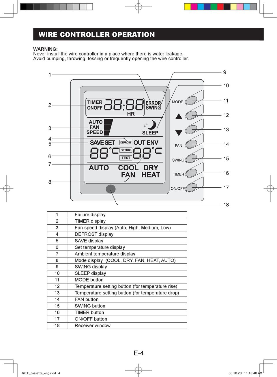 9 0 3 4 5 6 7 8 3 4 5 6 7 8 Failure display TIMER display 3 Fan speed display (Auto, High, Medium, Low) 4 DEFROST display 5 SAVE display 6 Set temperature display 7 Ambient