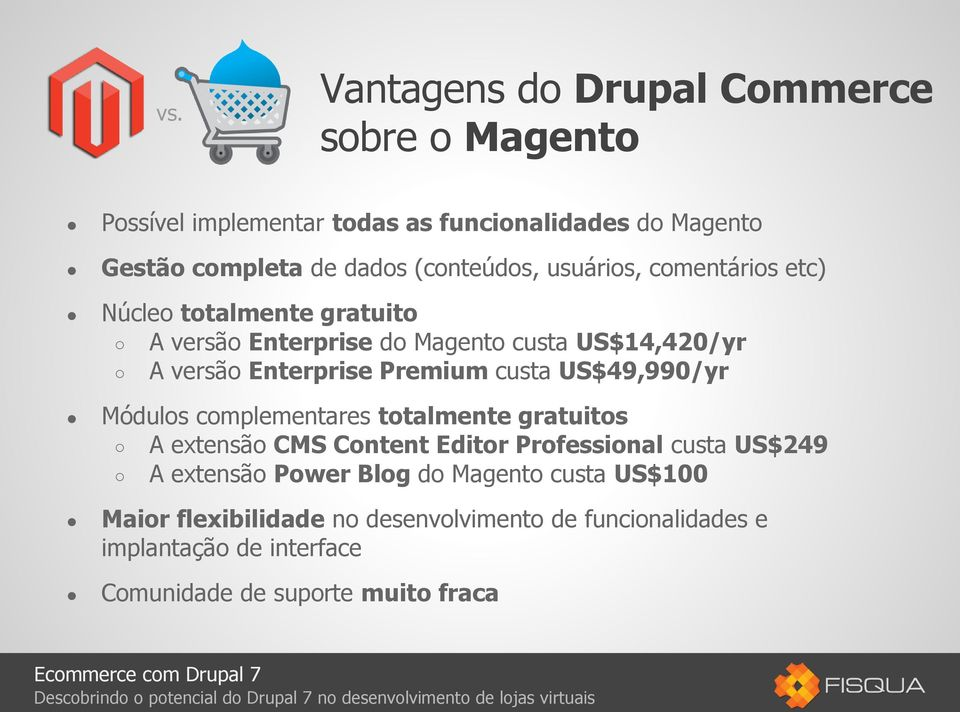 Drupal E-commerce With Ubercart 2.x Ebook