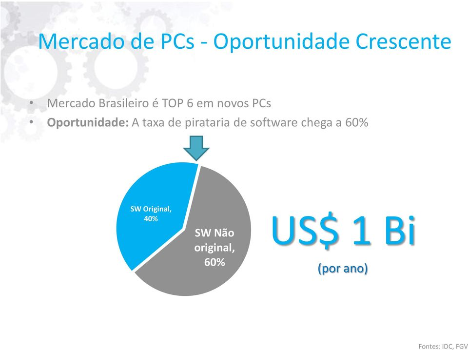 de pirataria de software chega a 60% SW Original,