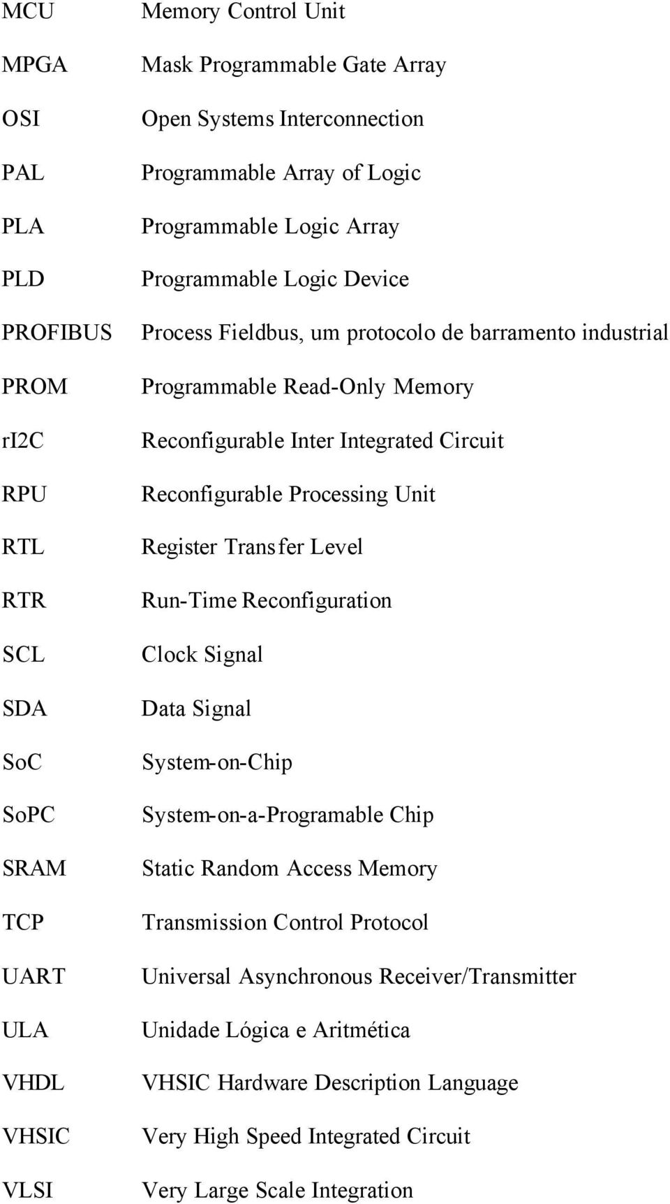 Integrated Circuit Reconfigurable Processing Unit Register Transfer Level Run-Time Reconfiguration Clock Signal Data Signal System-on-Chip System-on-a-Programable Chip Static Random Access