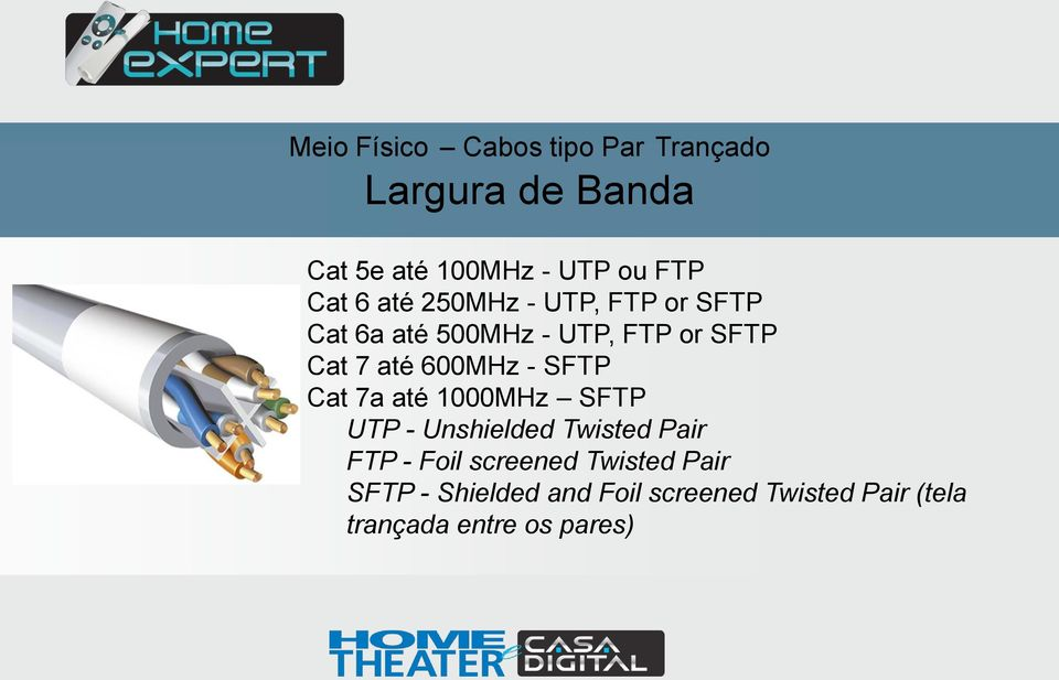 600MHz - SFTP Cat 7a até 1000MHz SFTP UTP - Unshielded Twisted Pair FTP - Foil