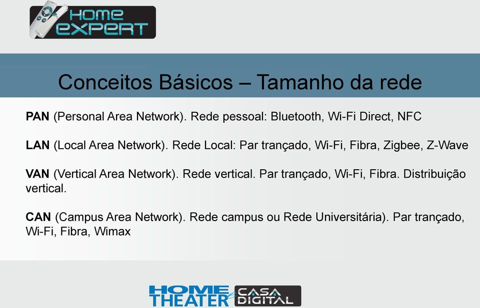 Rede Local: Par trançado, Wi-Fi, Fibra, Zigbee, Z-Wave VAN (Vertical Area Network).