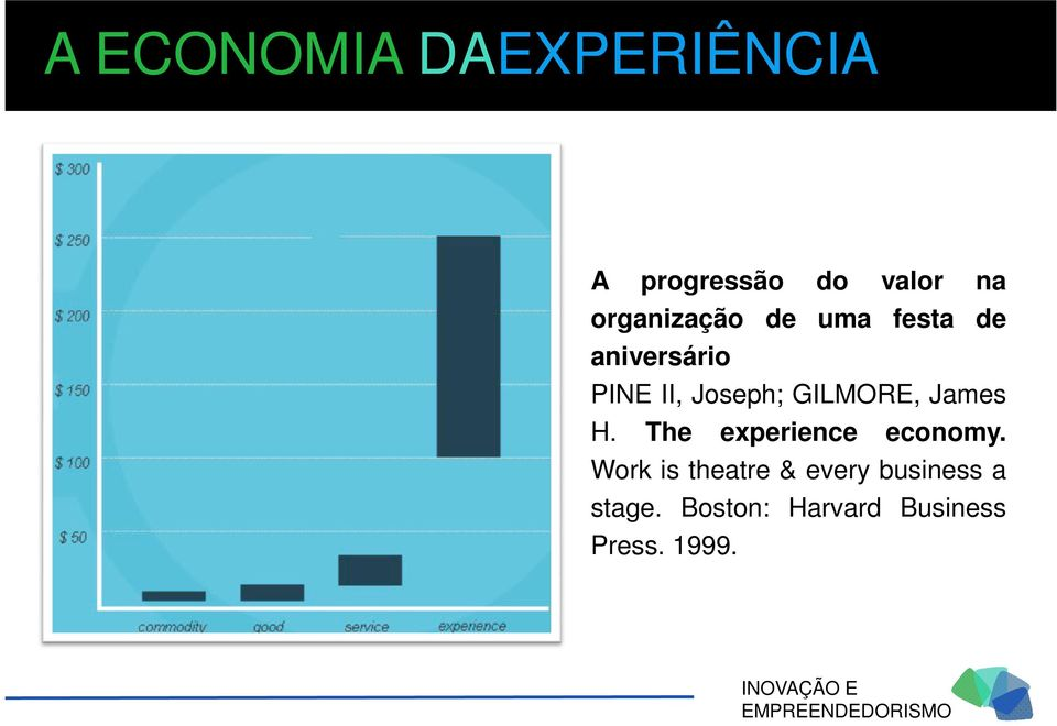 GILMORE, James H. The experience economy.