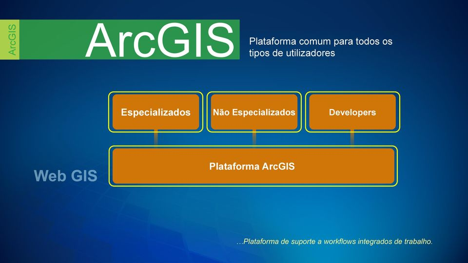 Especializados Developers Plataforma ArcGIS