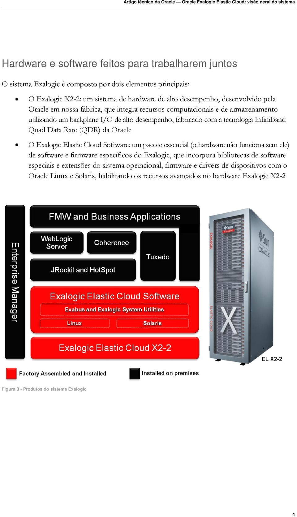 Oracle O Exalogic Elastic Cloud Software: um pacote essencial (o hardware não funciona sem ele) de software e firmware específicos do Exalogic, que incorpora bibliotecas de software especiais e