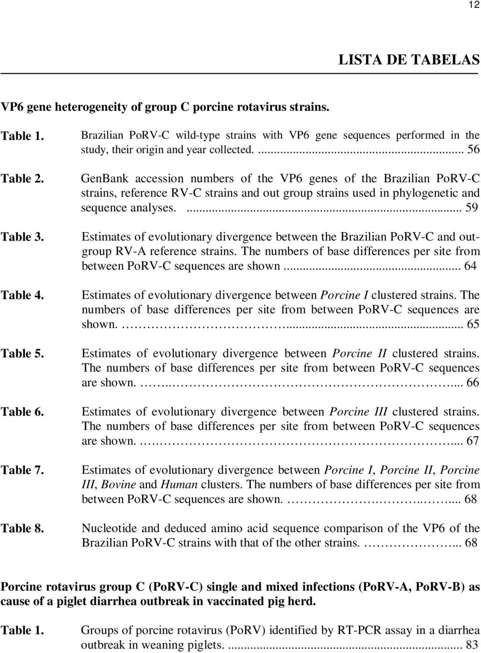 ... 56 GenBank accession numbers of the VP6 genes of the Brazilian PoRV-C strains, reference RV-C strains and out group strains used in phylogenetic and sequence analyses.