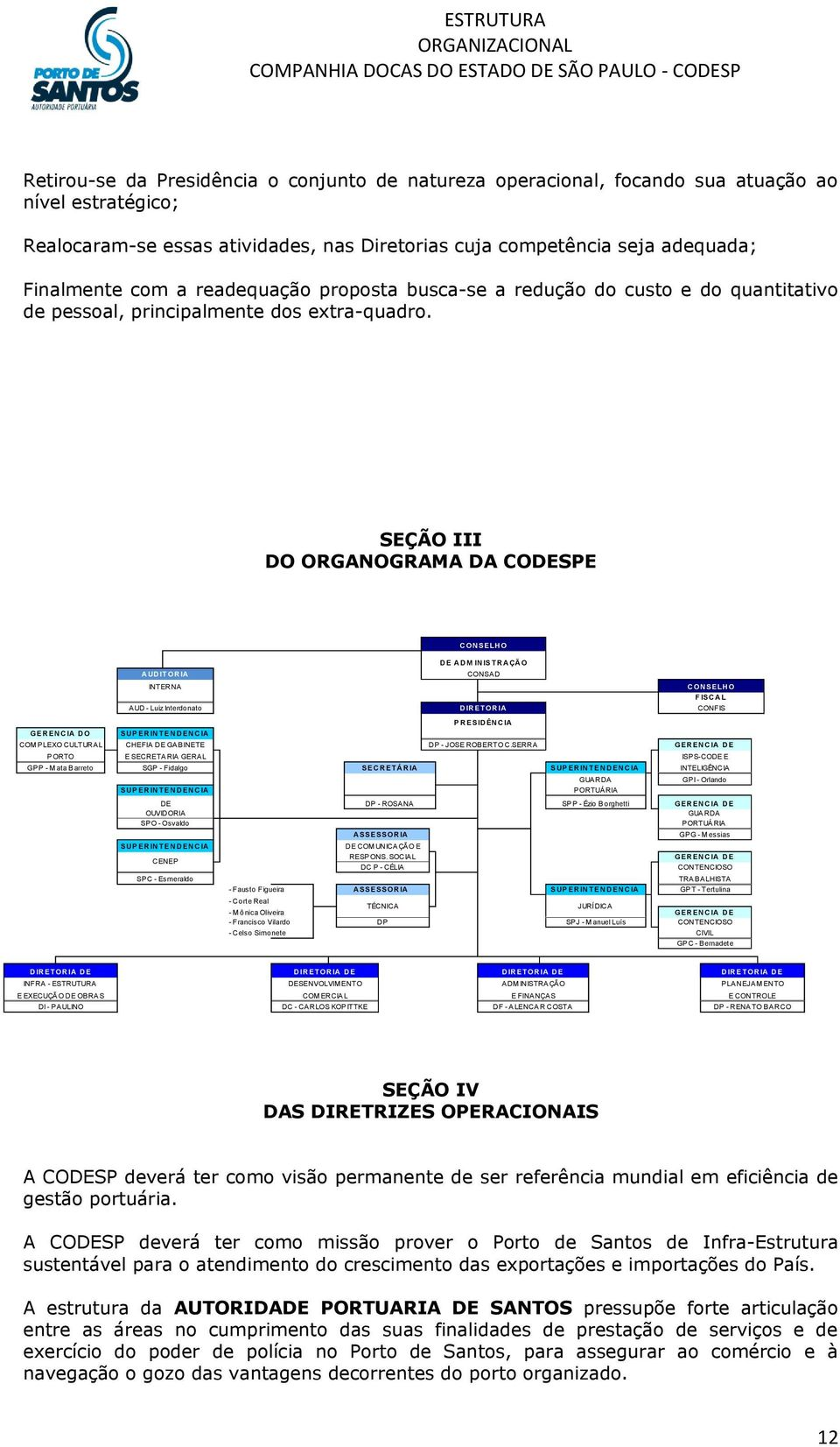SEÇÃO III DO ORGANOGRAMA DA CODESPE C ON SELH O D E A D M IN IST R A ÇÃ O A UD IT OR IA CONSAD INTERNA C ON SELH O F ISC A L AUD - Luiz Interdonato D IR ET OR IA CONFIS P R ESID ÊN C IA GERENCIA DO