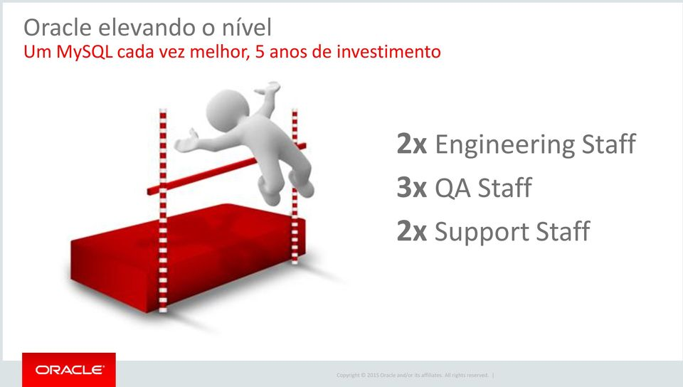 de investimento 2x Engineering
