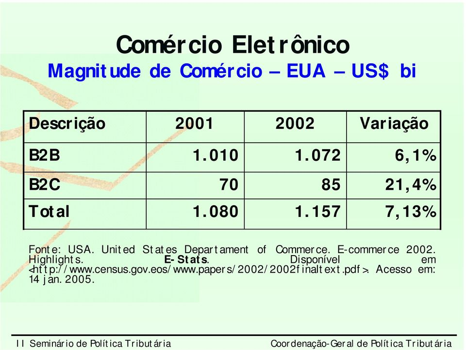 United States Departament of Commerce. E-commerce 2002. Highlights. E-Stats.