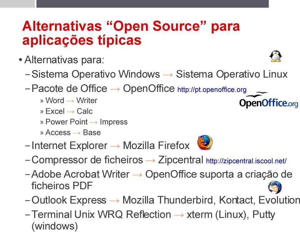 org» Word Writer» Excel Calc» Power Point Impress» Access Base Internet Explorer Mozilla Firefox Compressor de ficheiros