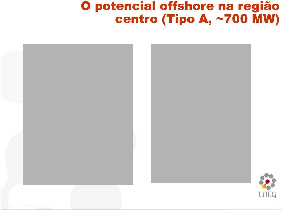 offshore na
