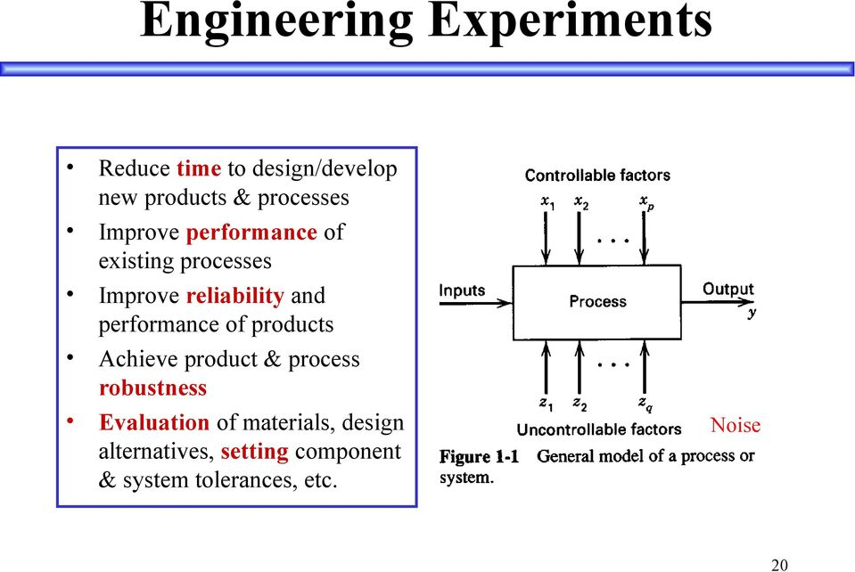 performance of products Achieve product & process robustness Evaluation of