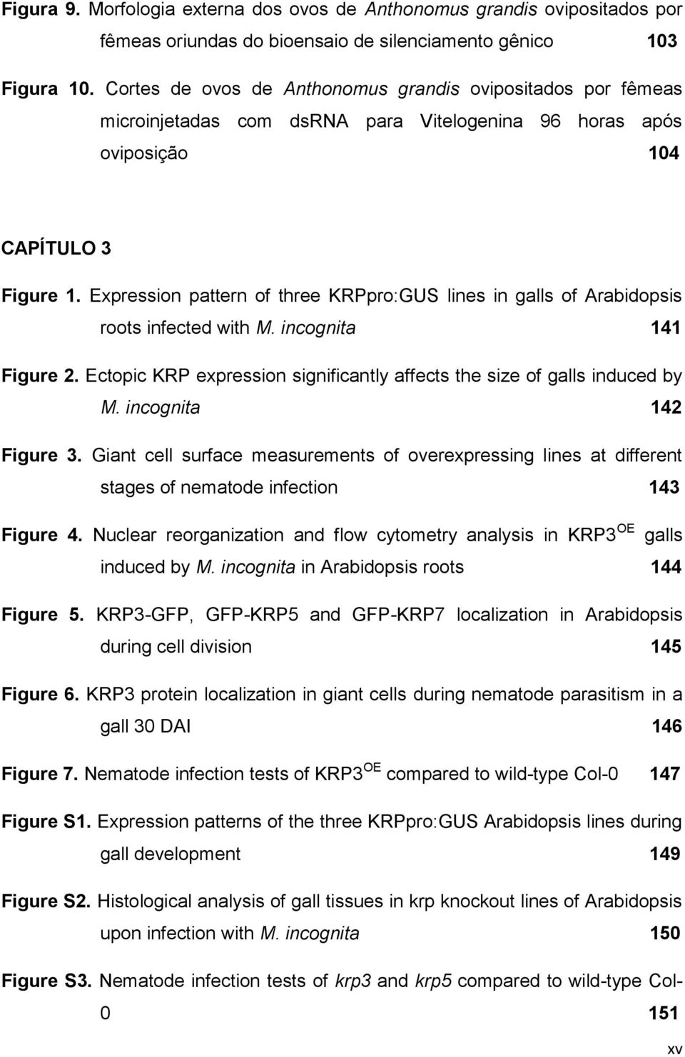 Expression pattern of three KRPpro:GUS lines in galls of Arabidopsis roots infected with M. incognita...141 Figure 2. Ectopic KRP expression significantly affects the size of galls induced by M.