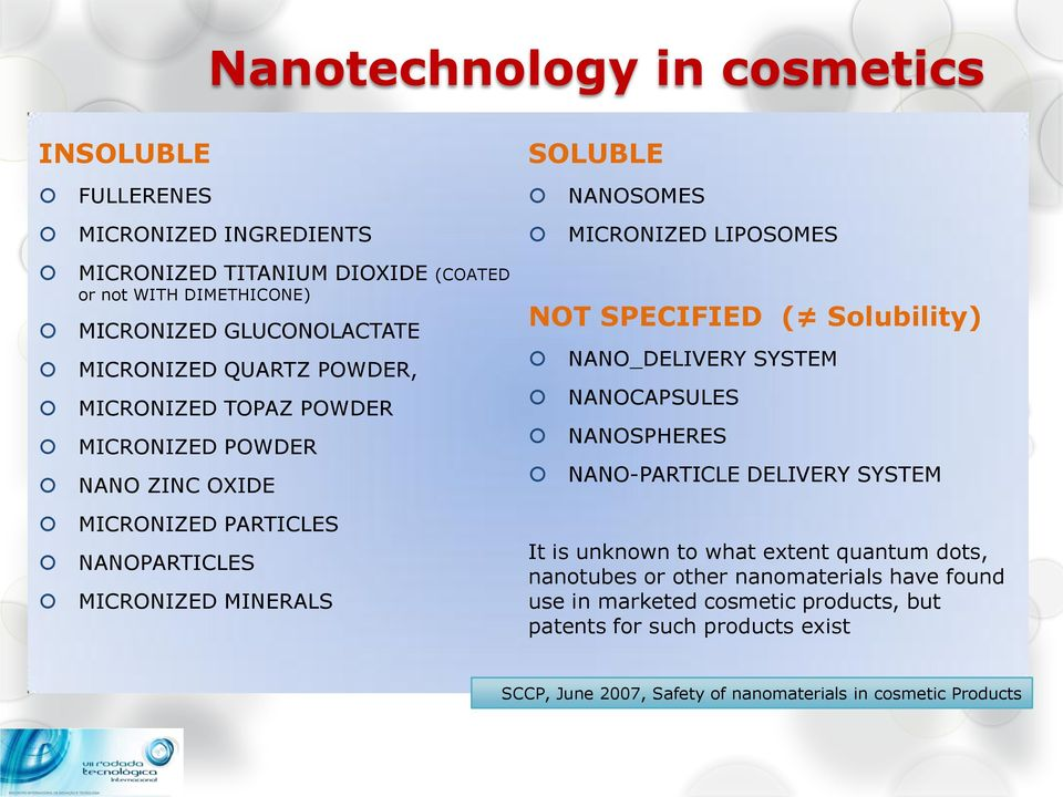 MICRONIZED LIPOSOMES NOT SPECIFIED ( Solubility) NANO_DELIVERY SYSTEM NANOCAPSULES NANOSPHERES NANO-PARTICLE DELIVERY SYSTEM It is unknown to what extent quantum