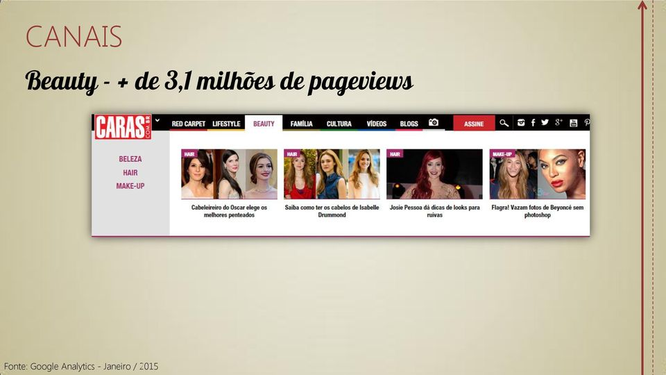 pageviews Fonte: