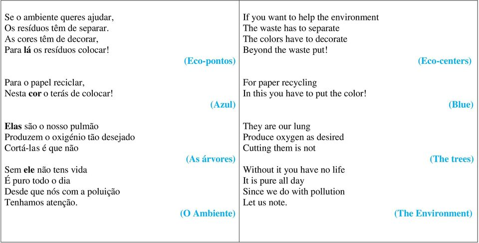 (Eco-centers) Para o papel reciclar, Nesta cor o terás de colocar! (Azul) For paper recycling In this you have to put the color!