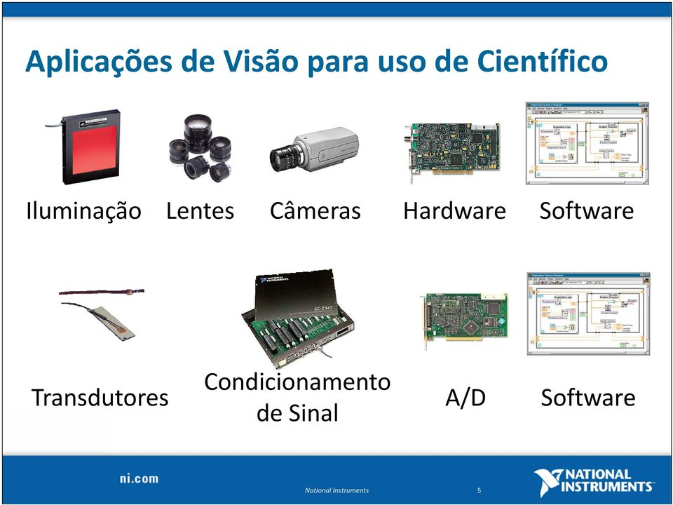 Hardware Software Transdutores