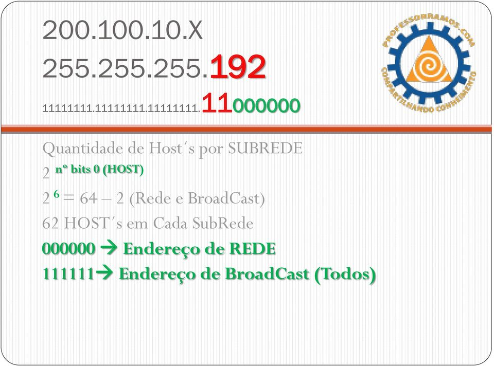 bits (HOST) 2 6 = 64 2 (Rede e BroadCast)
