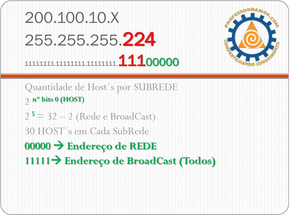 bits (HOST) 2 5 = 32 2 (Rede e BroadCast) 3
