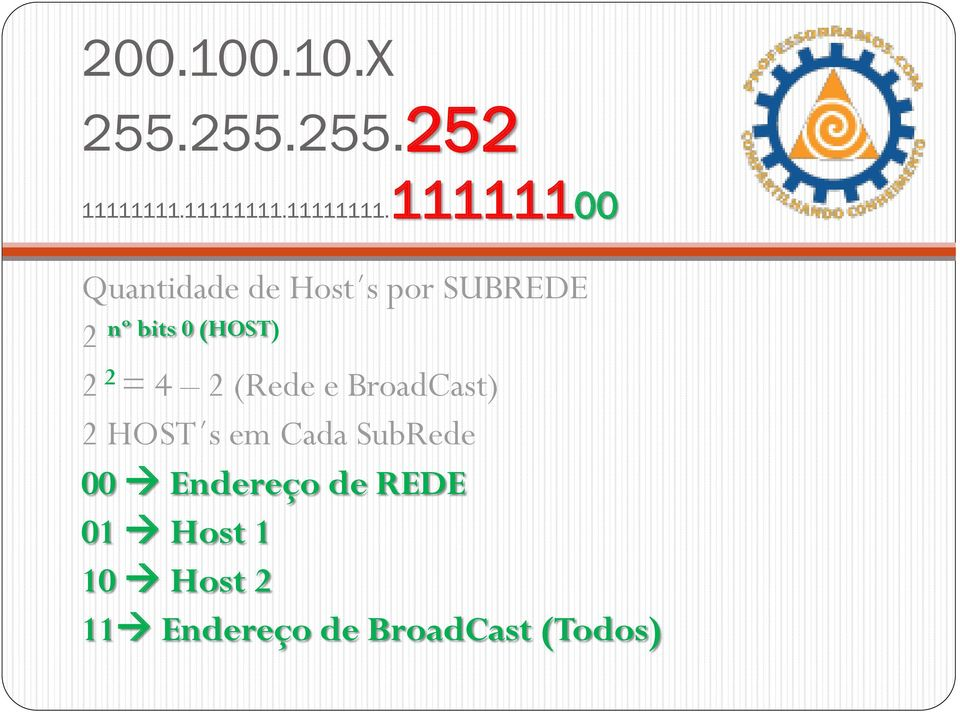 (HOST) 2 2 = 4 2 (Rede e BroadCast) 2 HOST s