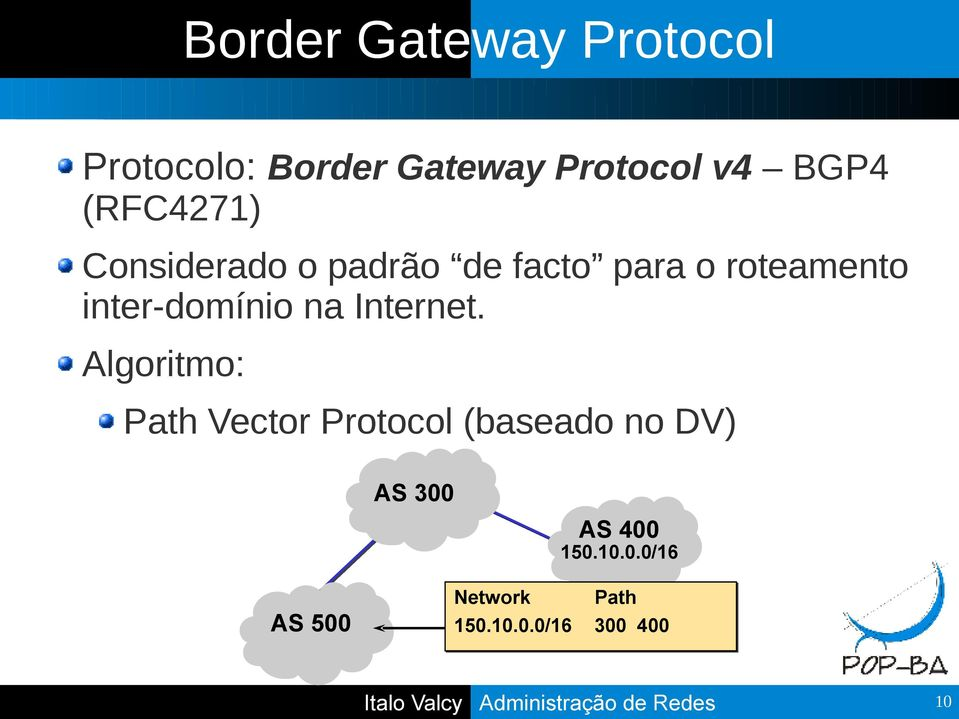 Algoritmo: Path Vector Protocol (baseado no DV) AS 300