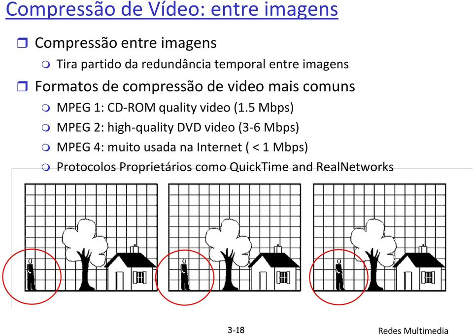 1: CD-ROM quality video (1.